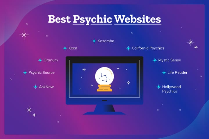 You Required To Learn About Psychic Reviewing And Also Have Been Terrified To Ask